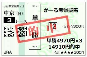 中京03単勝文字入り